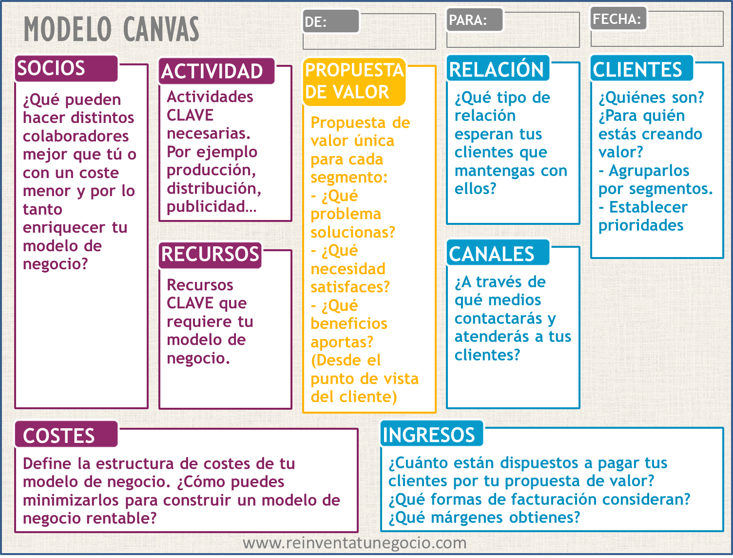Modelo canvas de negocio ejemplo buscar con google - Interioristas espanoles ...
