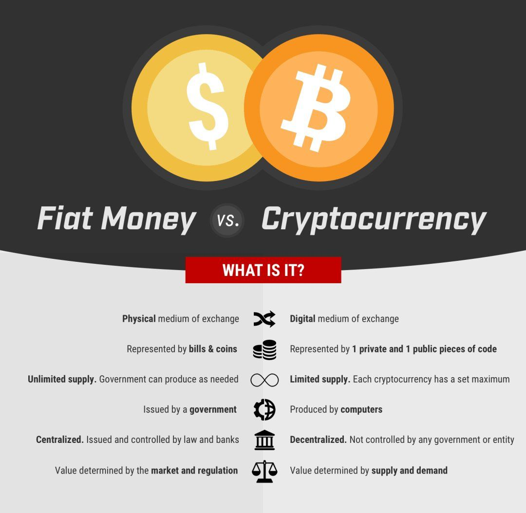 fiat vs cryptocurrency