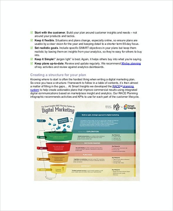 Example Digital Marketing Strategy Planning Template , 6 Digital - how to make a budget plan spreadsheet