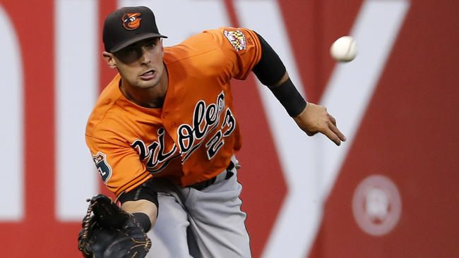 Trey Mancini 'really good with' Orioles decision to...: Trey Mancini 'really good with' Orioles decision to… #BaltimoreOrioles #Orioles