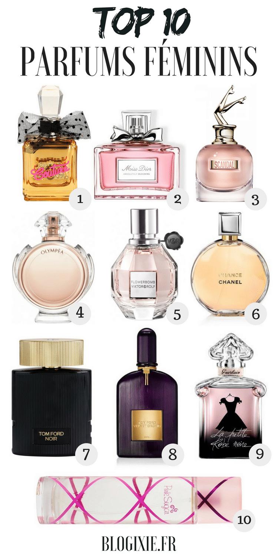 top 10 parfumer