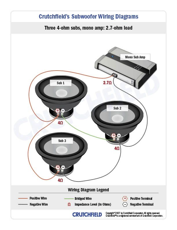 dvc wiring diagram subwoofer wiring diagrams dual voice coil subwoofer sub wiring guide sub image wiring diagram on subwoofer