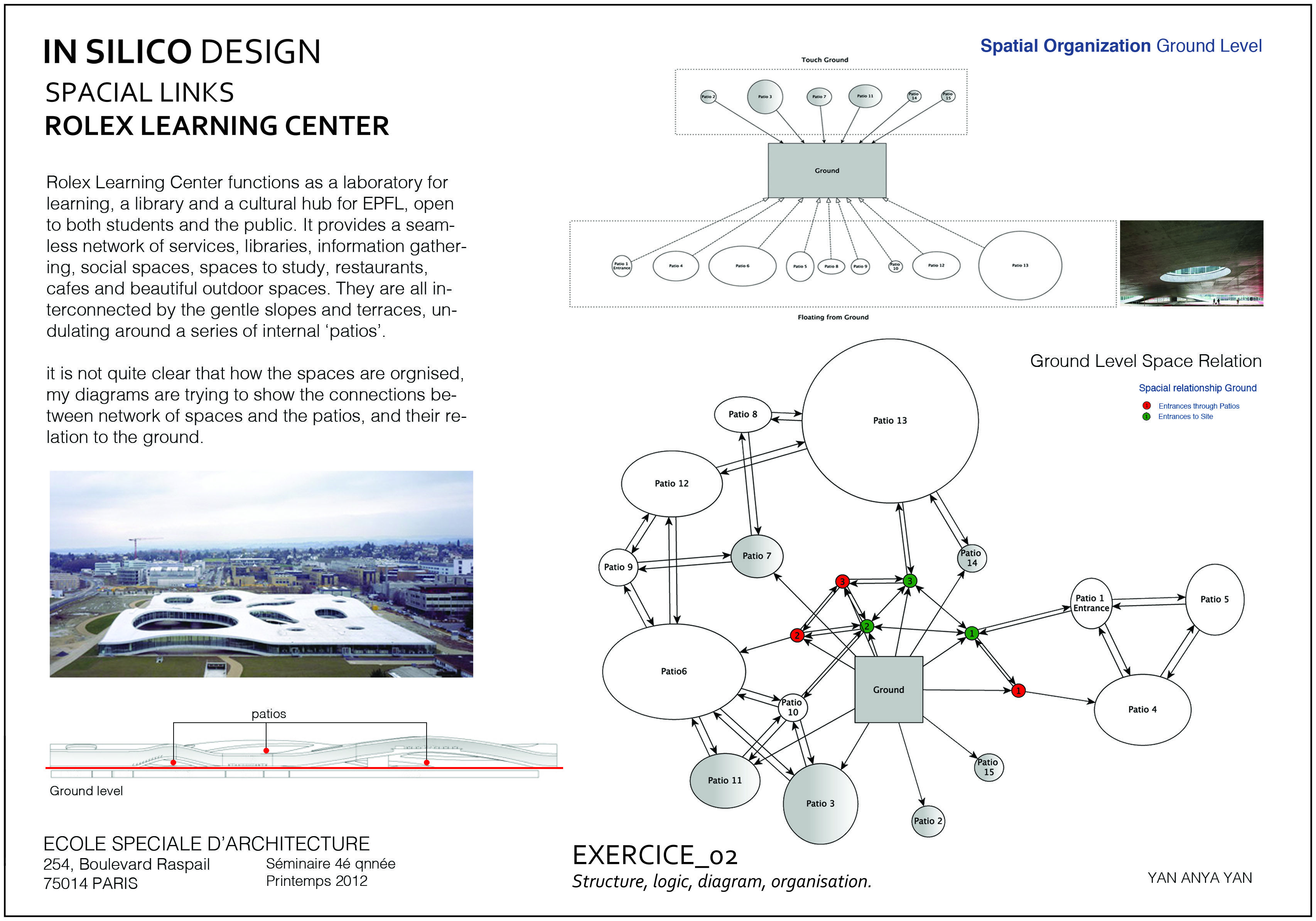 Exercise 02 Spacial Links — Rolex Learning Center ...