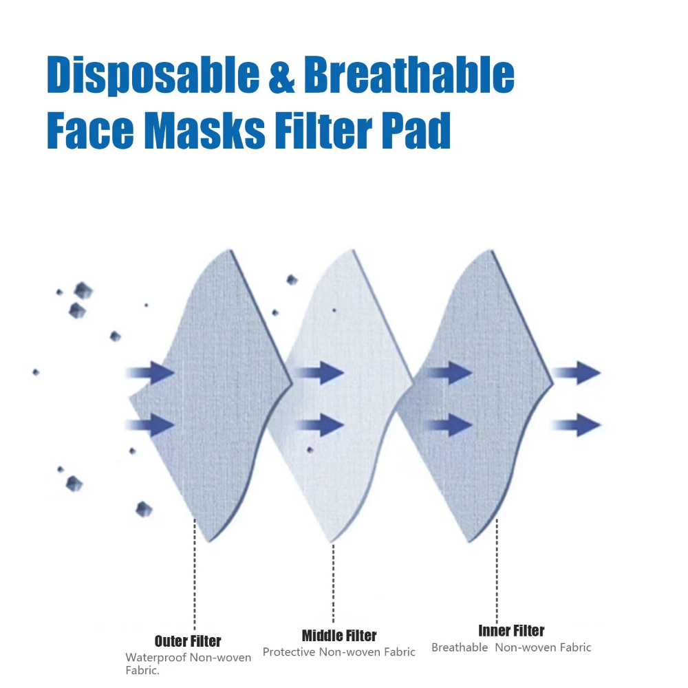 Best Disposable Face Masks Filter Pad 3 Layers Breathable