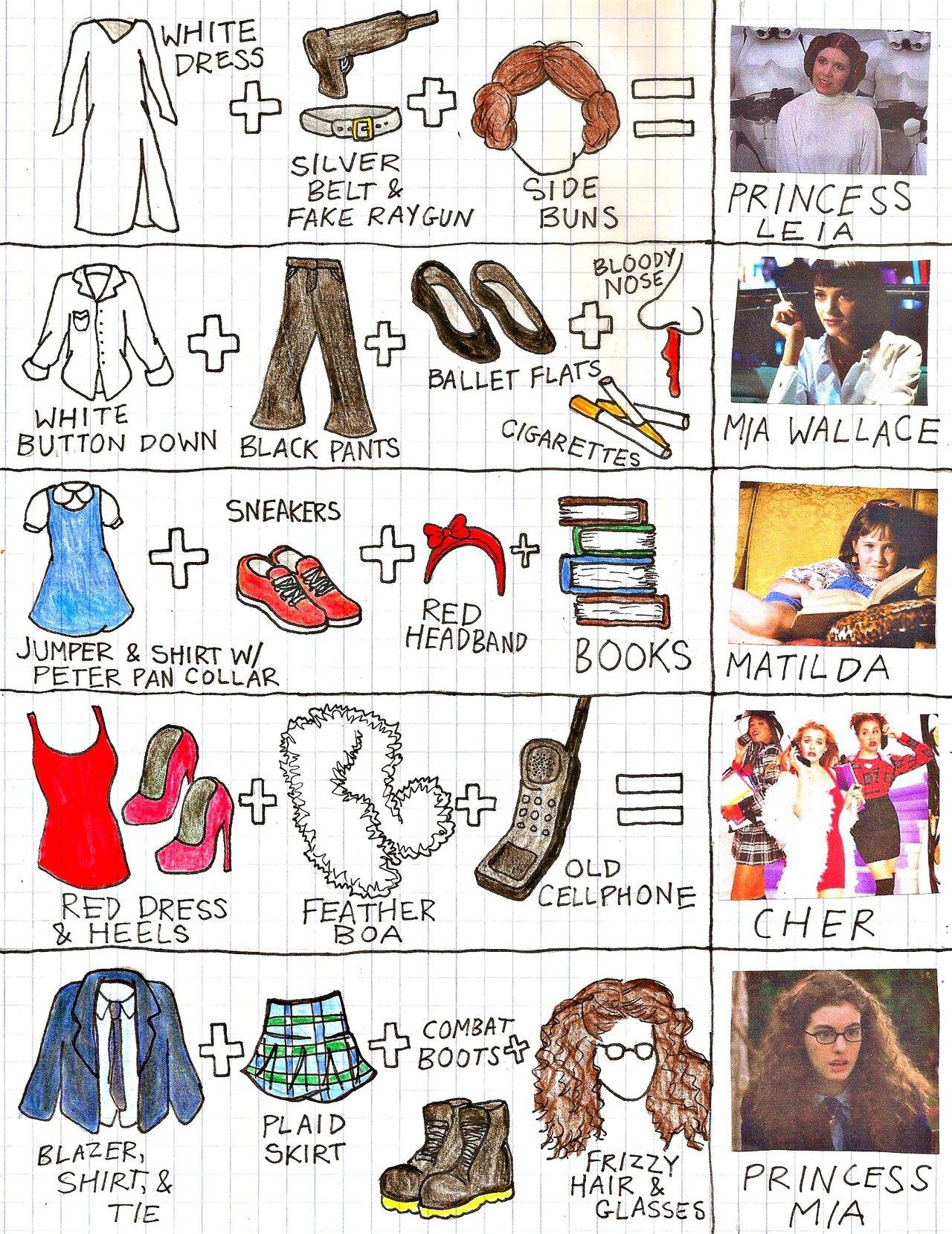 Last Minute Halloween Costumes Red Head Halloween Costumes Cartoon Halloween Costumes Last Minute Halloween Costumes