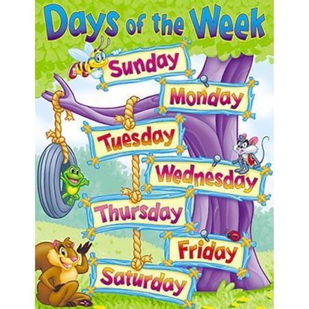 Dias De La Semana En Ingles Paperblog La Semana En Ingles Actividades Dias De La Semana