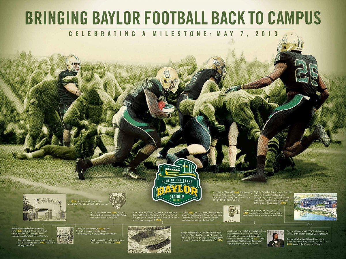Baylor Stadium Bringing football back to campus, Aug