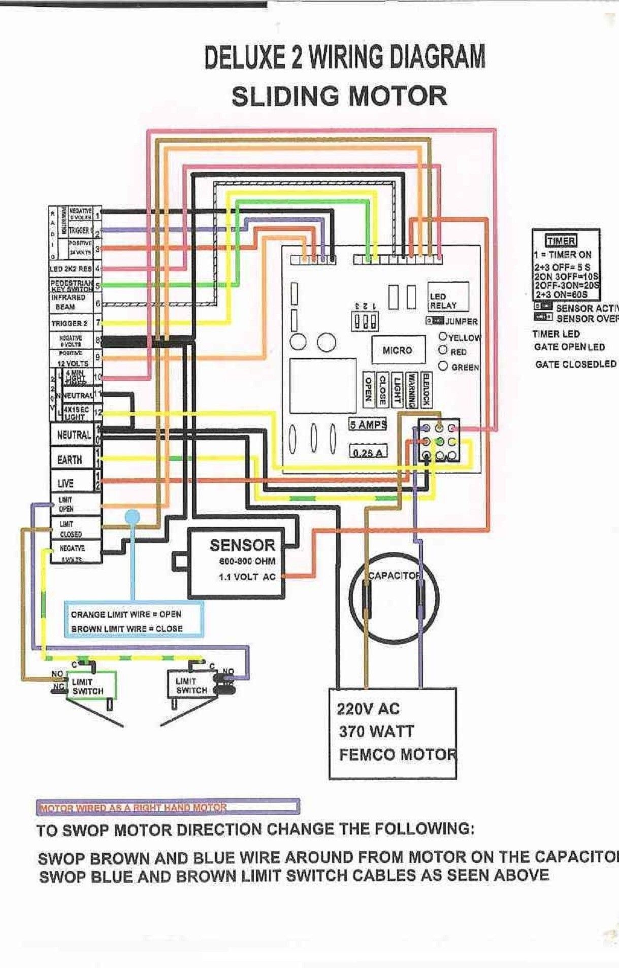 Unique Wiring Diagram Electric Gates Diagram