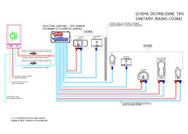 Impianto Idraulico Bagno Schema.Pin Su Architettura