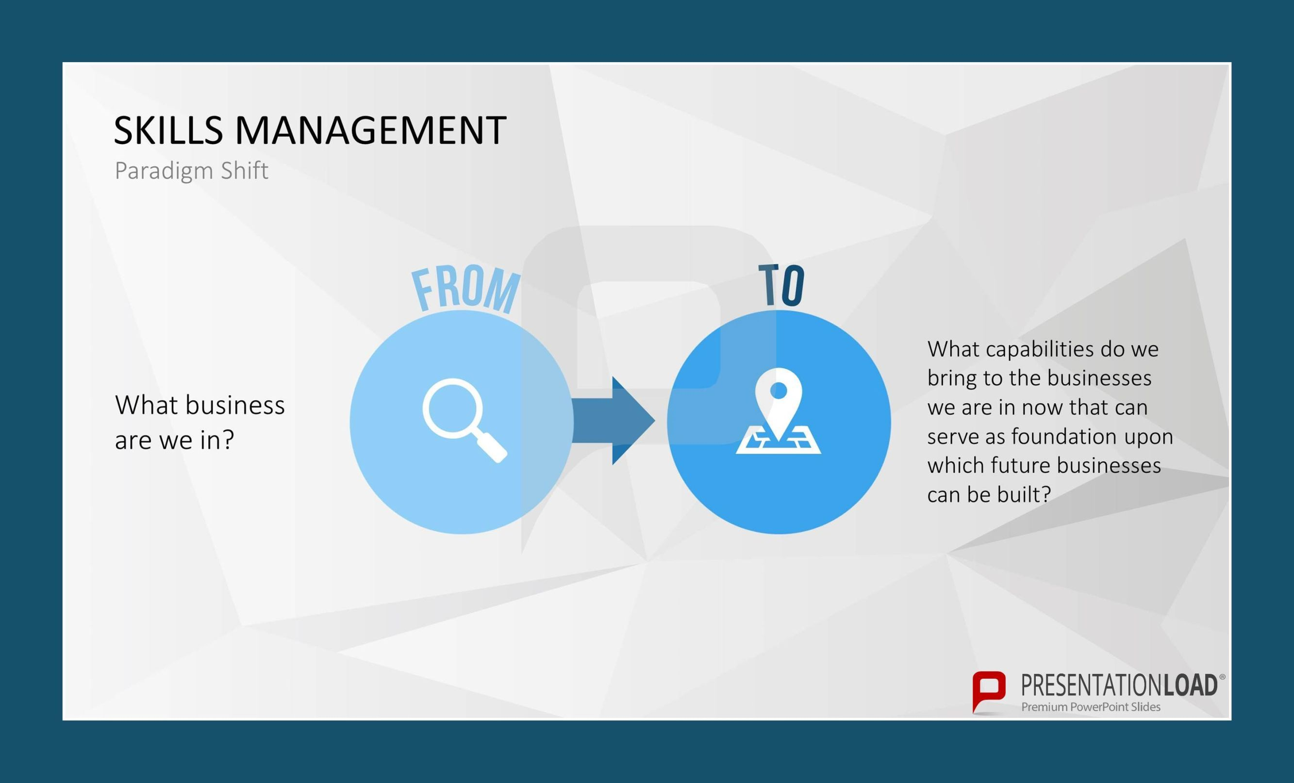 SKILLS MANAGEMENT Paradigm Shift: FROM What business are we in? TO ...