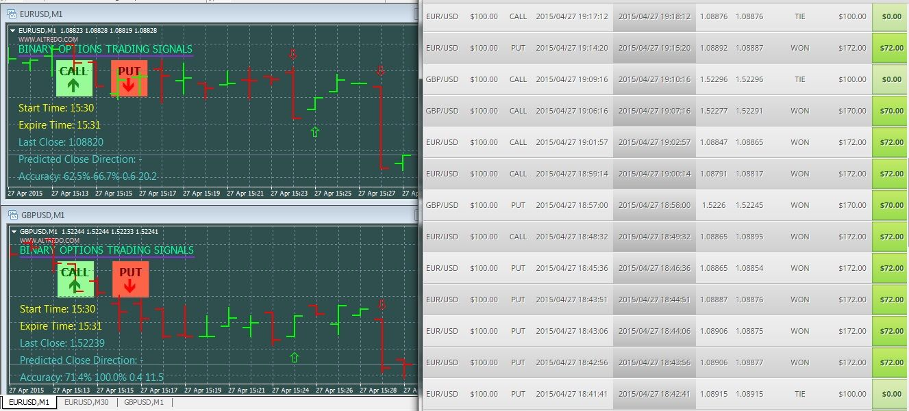 Ultimate stealth forex guide pdf download dubai