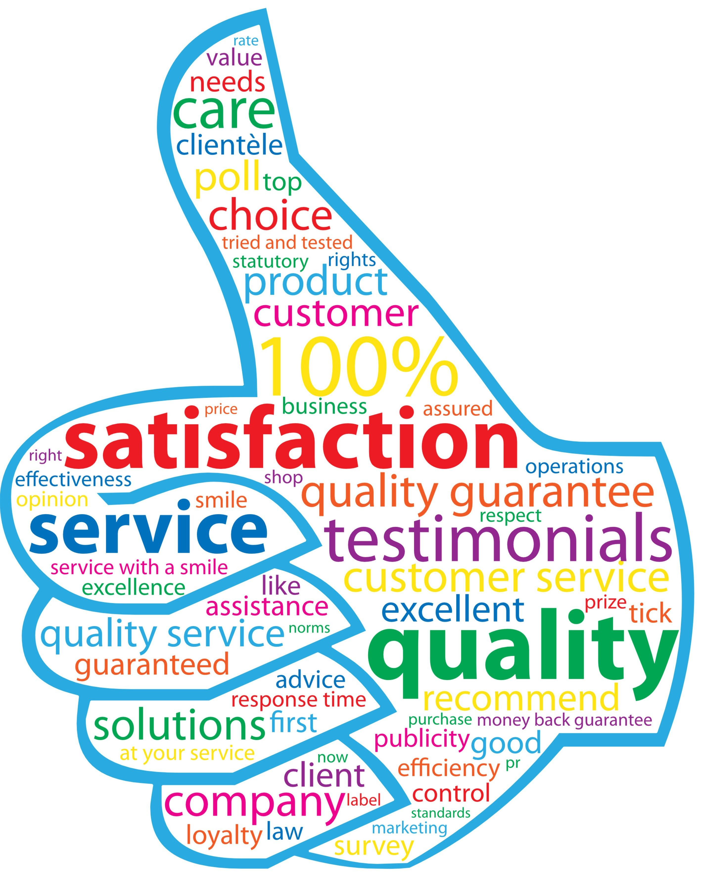 Customer Benefits The Advantages Or Personal Satisfaction A