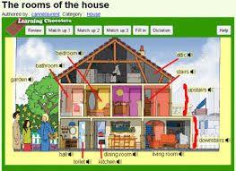 Resultado de imagen de vocabulario de la casa en ingles - Cosas necesarias para una casa ...