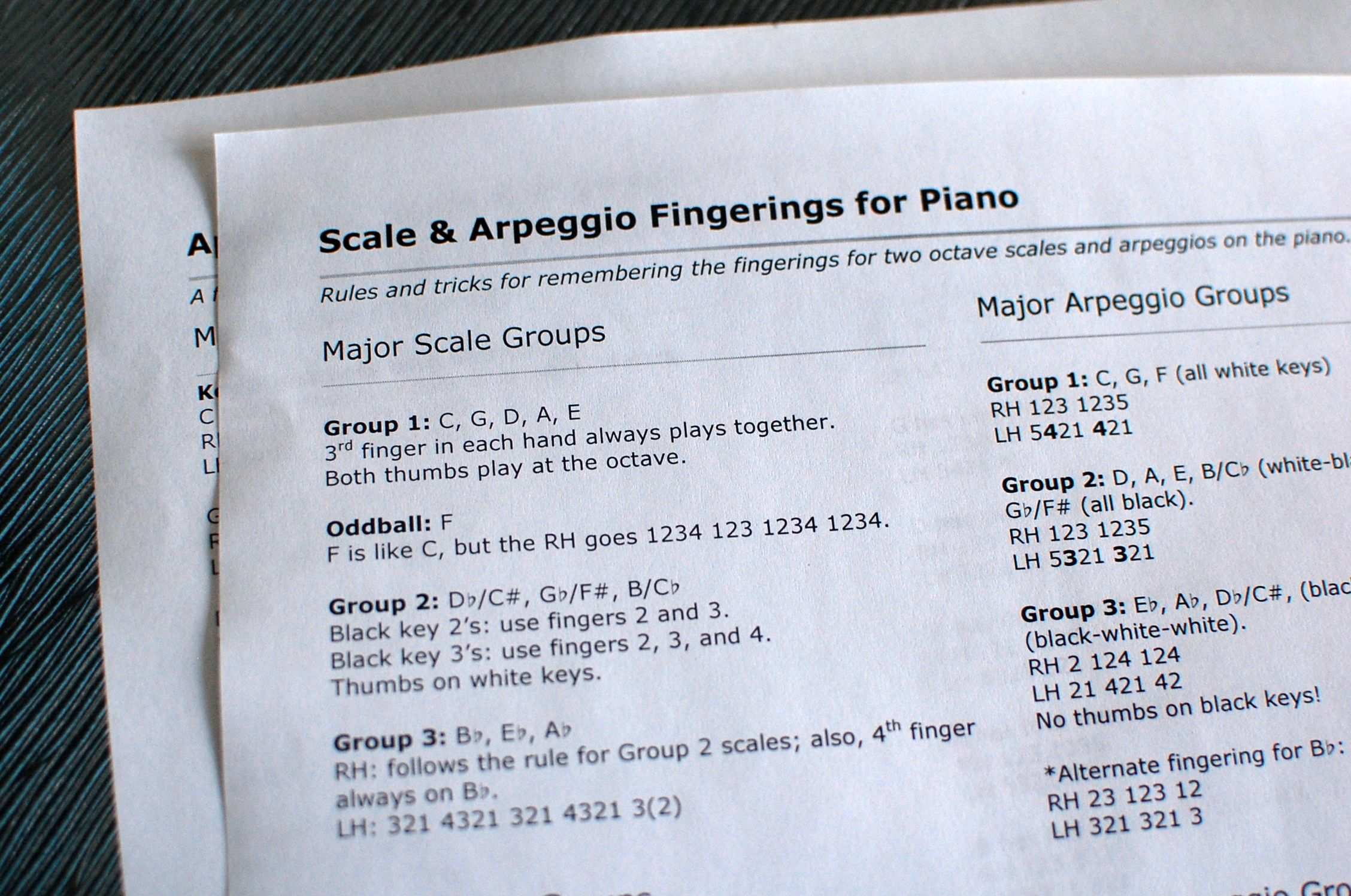 Scale And Arpeggio Fingerings Reference Sheet For Students