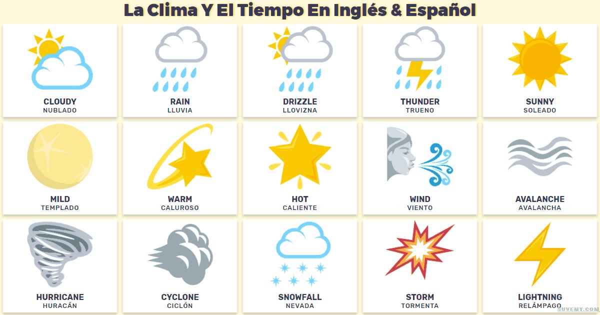 Clima En Inglés Y Español En Lista Completa Con