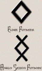 Inguz rune meaning