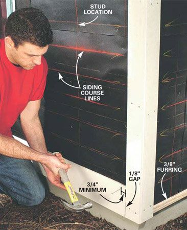 How To Install Fiber Cement Siding Fiber Cement Siding Cement Siding Concrete Fiber Siding
