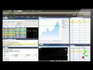 Fidelity forex trading platform