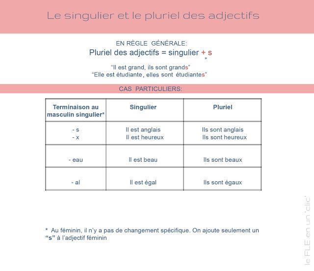 Cours De Francais Facile Apprendre Le Francais Parler Francais Cours De Francais