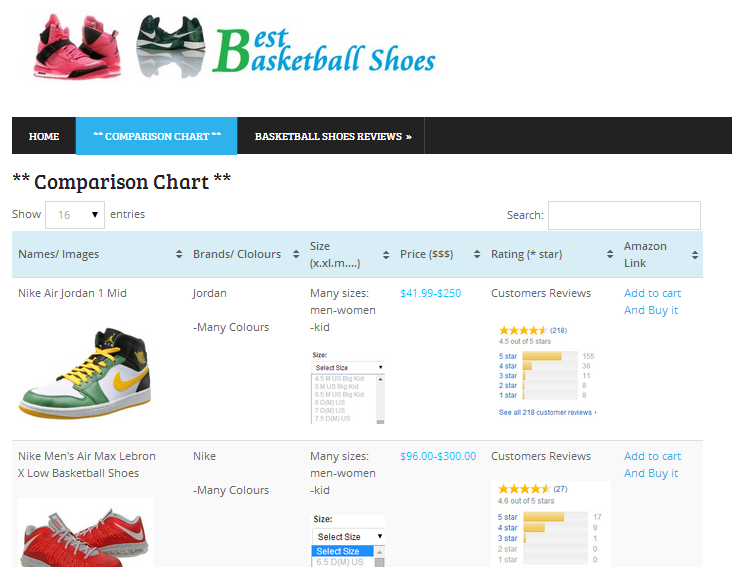 Where To Buy Basketball Shoes On Sale http://www ...