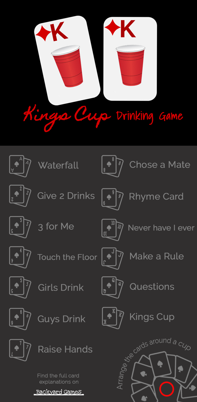 Kings Cup Drinking Rules Get The Rules For Each Cards In The Popular Drinking Card Game Kings Cup