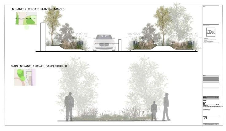 Subtle Cross Section Architectural Section Technical Drawing Landscape Architecture
