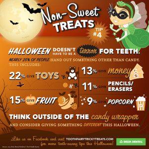 Do those Halloween treats need to be sugary candy