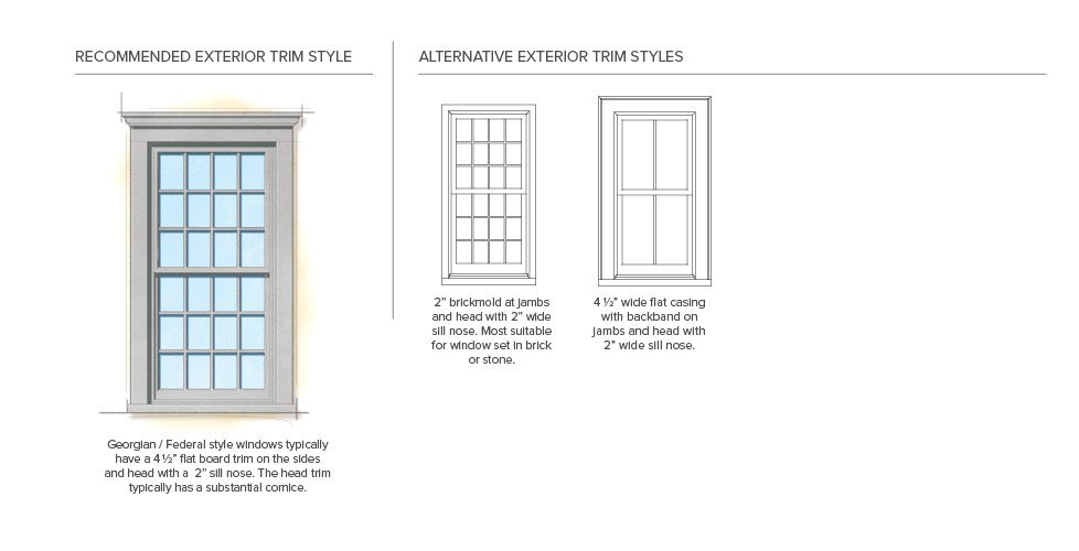 Georgian Federal Home Style Exterior Trim Architectural