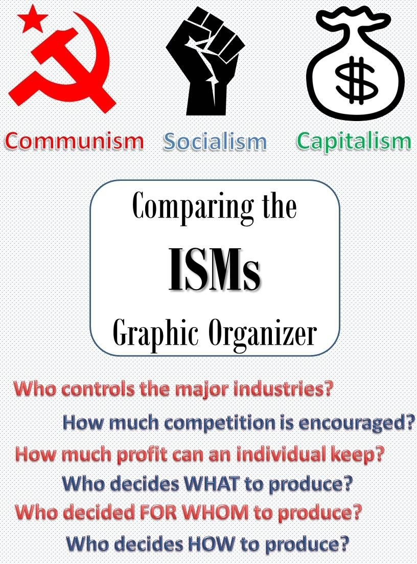 essay on capitalism socialism and communism Capitalism have you ever wondered how would you live if your country decided to change capitalism for socialism essay: capitalism socialism and communism.