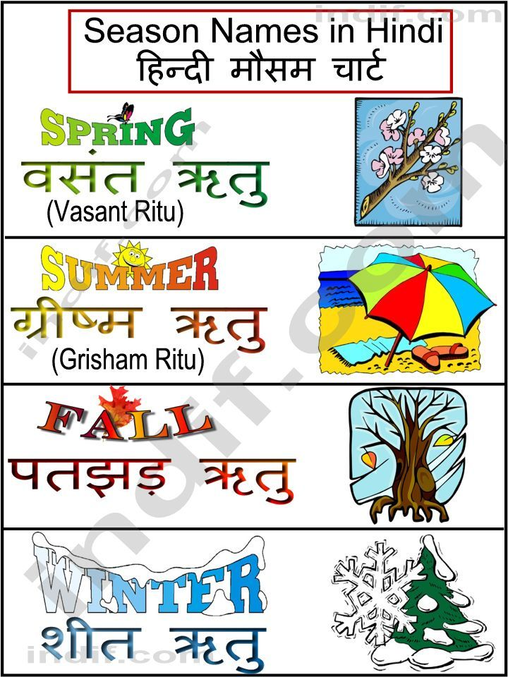 Hindi grammer charts images yahoo search results image also rh pinterest
