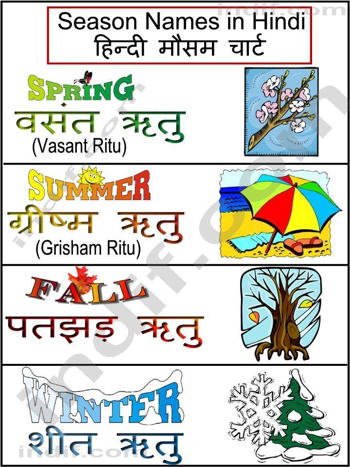 hindi grammer charts images - Yahoo Search Results Yahoo Image ...
