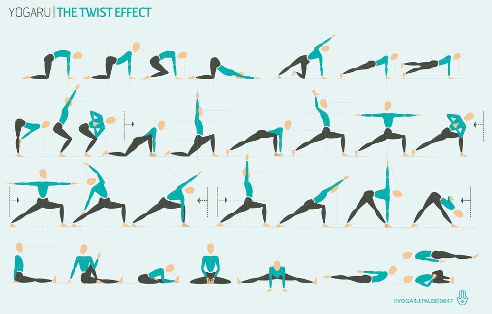 The Twist Effect Yogaru Yoga Sequences Different Types Of Yoga Yoga Help