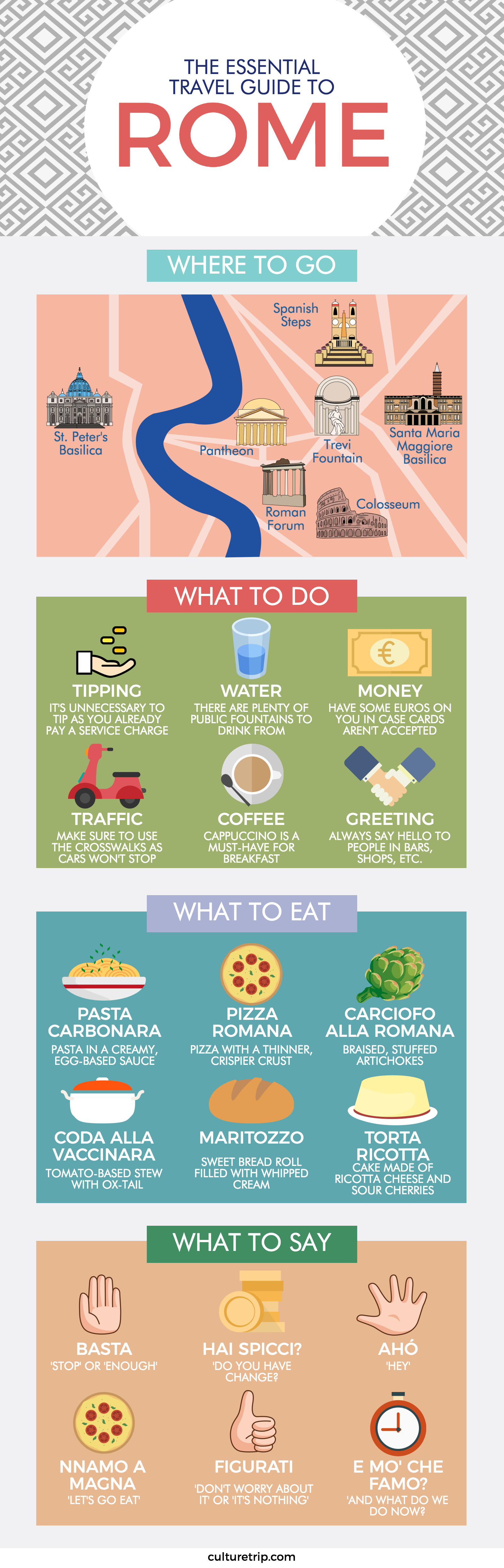 The Essential Travel Guide To Rome Infographic Rome - 10 safety tips for travelers to rome