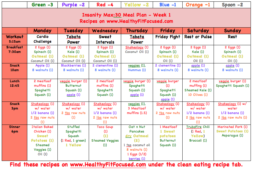 Pin by Julie Little on Clean Eating | Insanity meal plans, Insanity