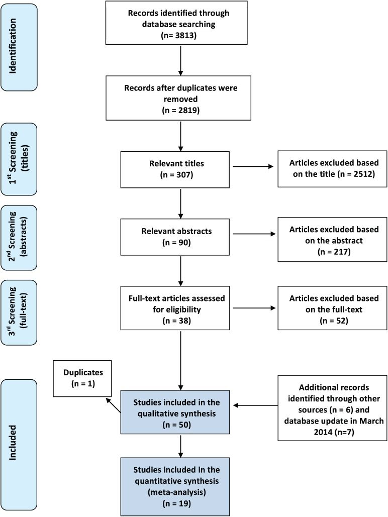 25++ Review of literature related to osteoporosis info
