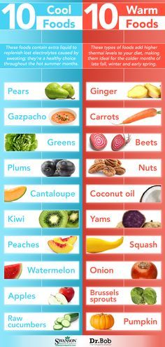 Dr Bob S Guide To Health And Nutrition Food Healing Food