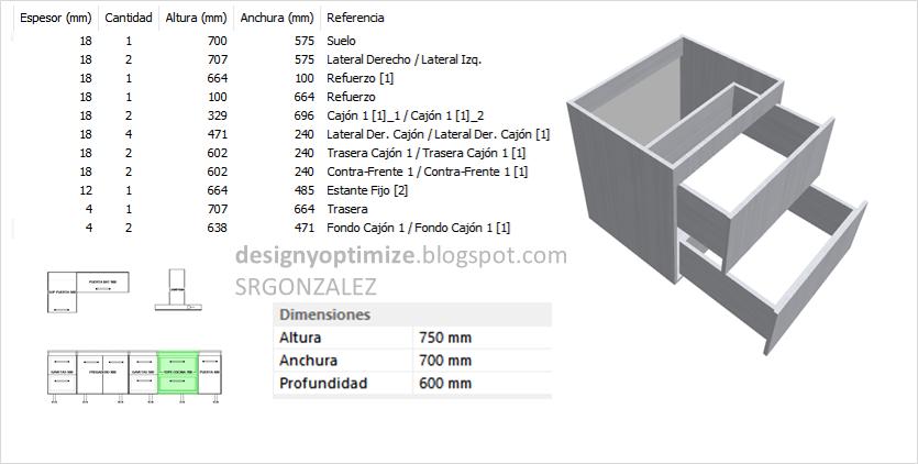 Diseño De Muebles Madera: Cómo Fabricar Muebles De Cocina | Diseño y ...