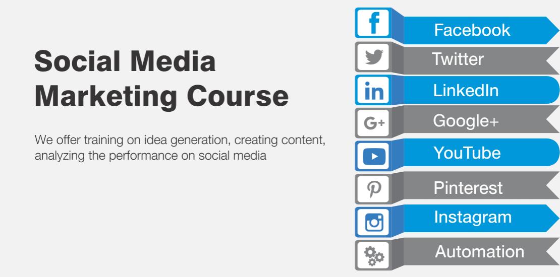 Social Media Marketing/SMM/SMO Course in Delhi IIADM