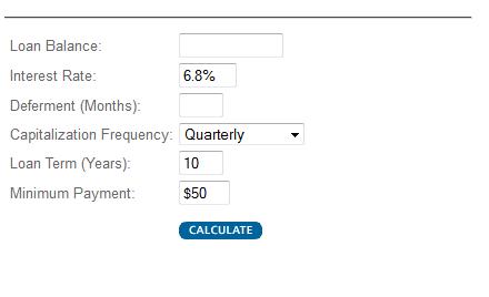 loan deferment calculator