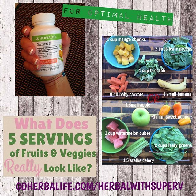 Good GARDEN 7 PROVIDES NUTRITION #phytonutrients FOUND IN FRUITS AND VEGETABLES  FOR OPTIMAL HEALTH ❤️FOR