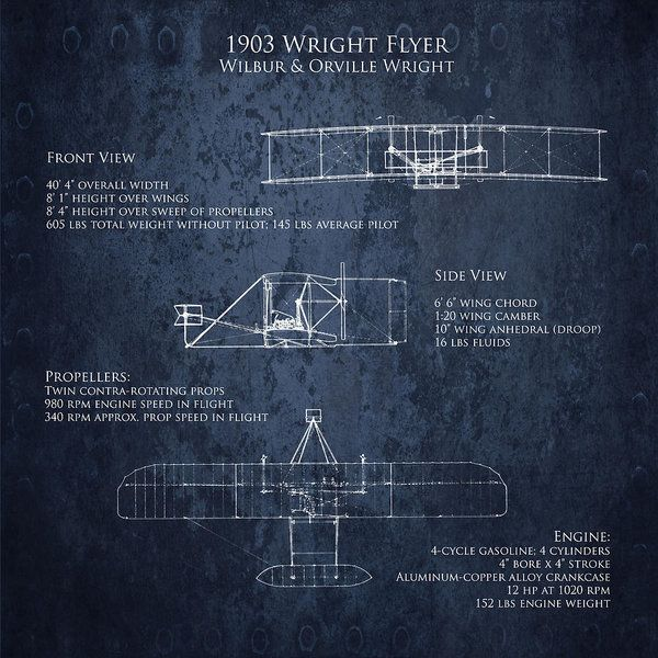 1903 Wright Flyer Blueprint Art Print by Sara H Wright flyer - new blueprint sites css
