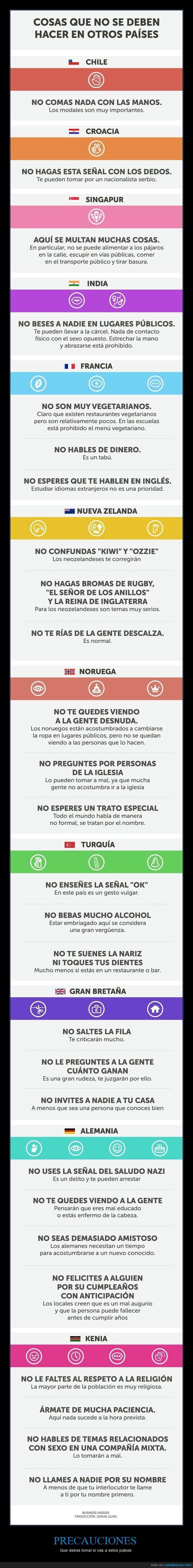 Si vas a viajar, estas son las cosas que no debes hacer en otros países - Que debes tomar si vas a estos países