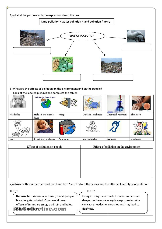 pollution pollution pinterest worksheets printable worksheets and teacher. Black Bedroom Furniture Sets. Home Design Ideas