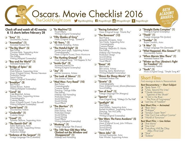 Oscars 2016: Download our printable movie checklist - The Gold ...