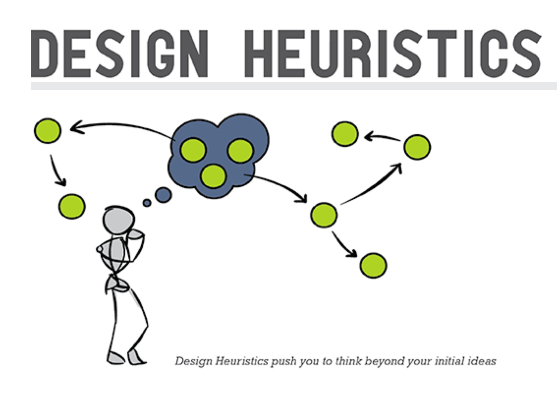 DESIGN HEURISTICS - Designers want to create many, varied concepts to choose among. Design Heuristics provide 77 specific strategies to help you generate novel designs that are different from each other, leading to innovative concepts.