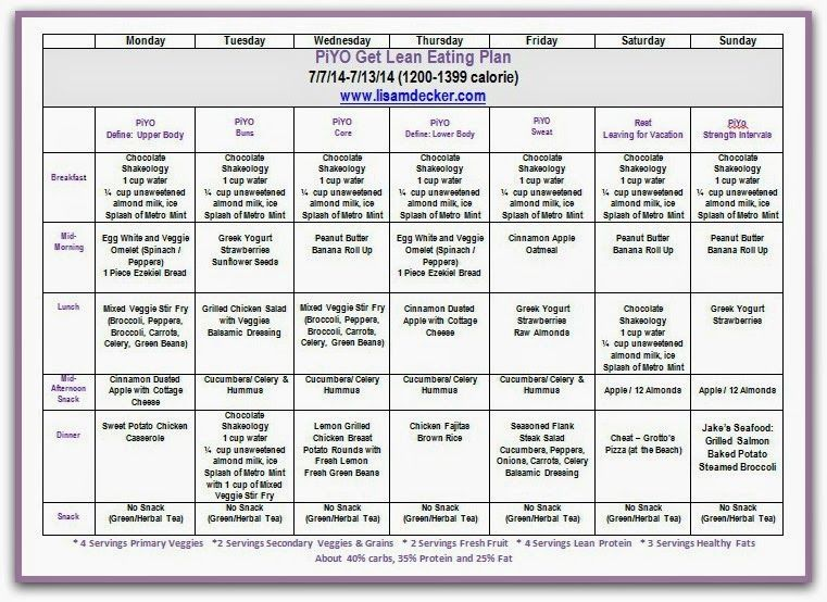 Piyo Week  Progress Update And Meal Plan  Meal Planning And