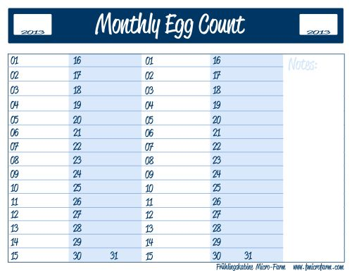 Printables Best egg laying chickens, Chickens backyard