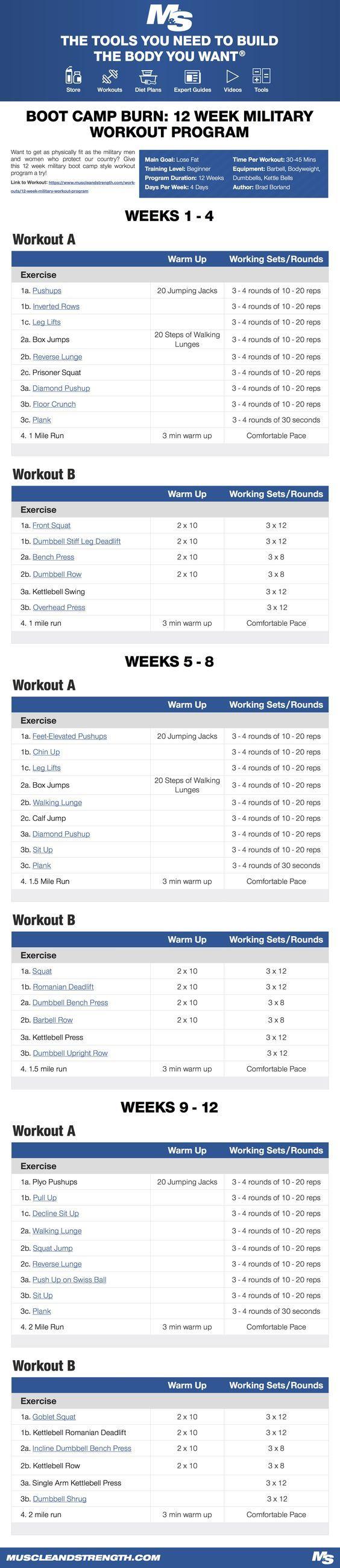 Boot Camp Burn: 12 Week Military Workout Program | exercise