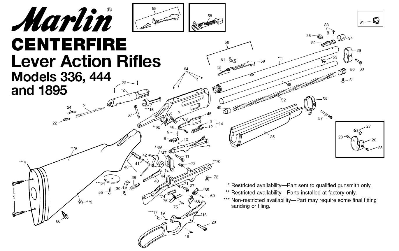 Rifle Diagram