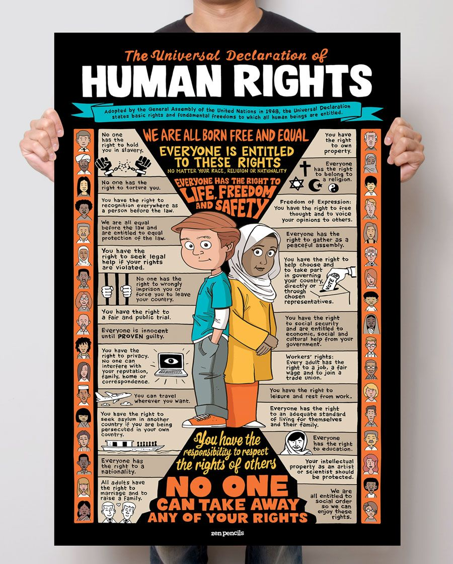 Human Rights Poster Declaration Of Human Rights Human Rights Human Rights Essay